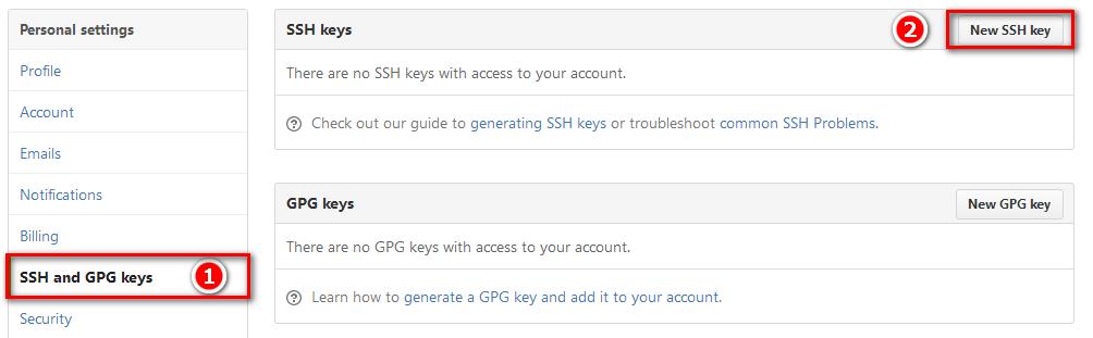 添加SSH