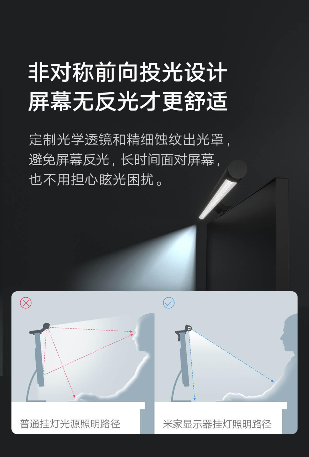 非对称光学设计
